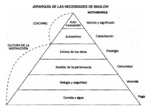 Pirámide de Whitmore